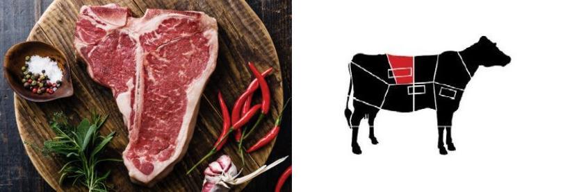 стейки Ти-бон делают из какого мяса