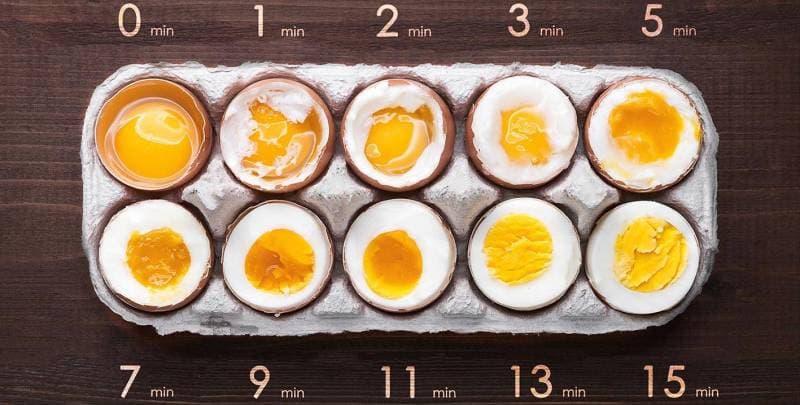 как правильно варить перепелиные яйца вкрутую